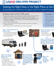 View details: DTTU Poster: Getting the Right Data, in the Right Place, at the Right Time: Automating the Collection of Logistics Data for Malaria Products in Zimbabwe