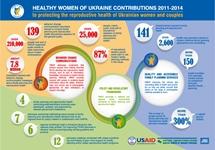 JSI Infographic