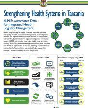 View details: Strengthening Health Systems in Tanzania eLMIS: Automated Data for Integrated Health Logistics Management