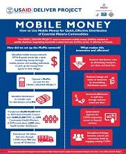 View details: Mobile Money: How to Use Mobile Money for Quick, Effective Distribution of Essential Malaria Commodities