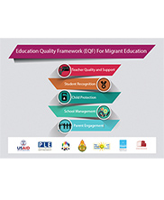 View details: Education Quality Framework for Migrant Education