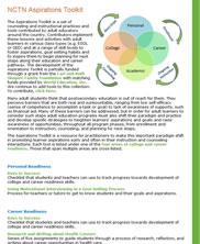 View details: Aspirations Toolkit
