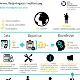resources for UNICEF announcment 01/2015