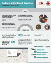 View details: Infographic for Reducing Childhood Diarrhea Project in Laos