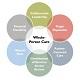 Whole Person Care diagram
