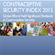 Contraceptive Security Indicators cover